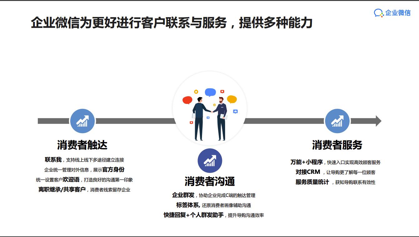 企业米乐app官网零售行业解决方案